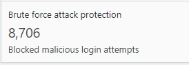 Jetpack brute force attack protection status